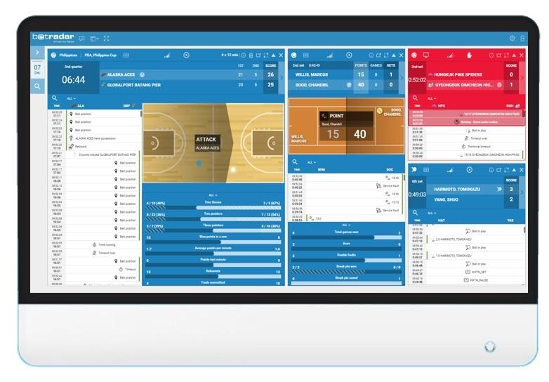 Скриншот системы предоставления инфографики для live от Бетрадар