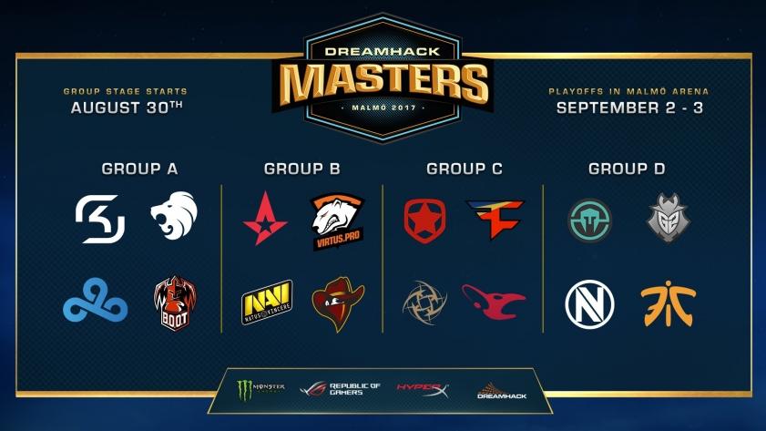 Ставки на CS:GO. DreamHack Masters Malmö 2017. День 2