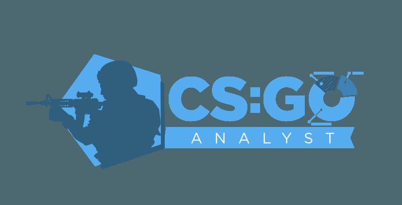 Полезные ресурсы для ставок на CS:GO