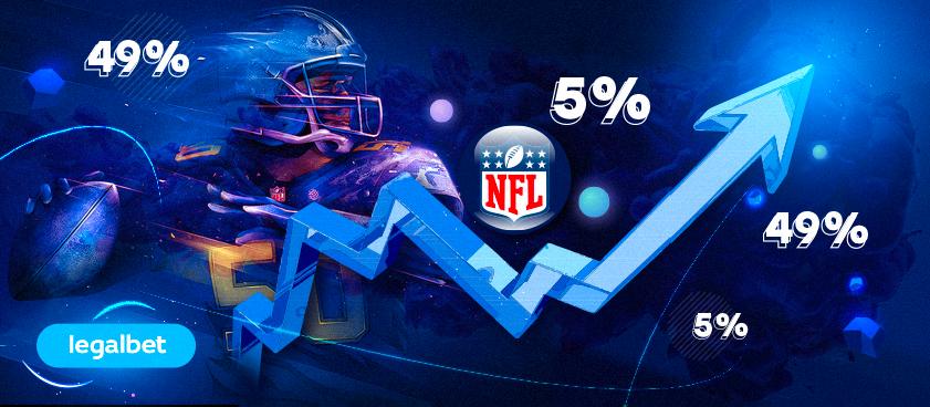 Рейтинги НФЛ в США выросли на 49% благодаря легализации букмекеров