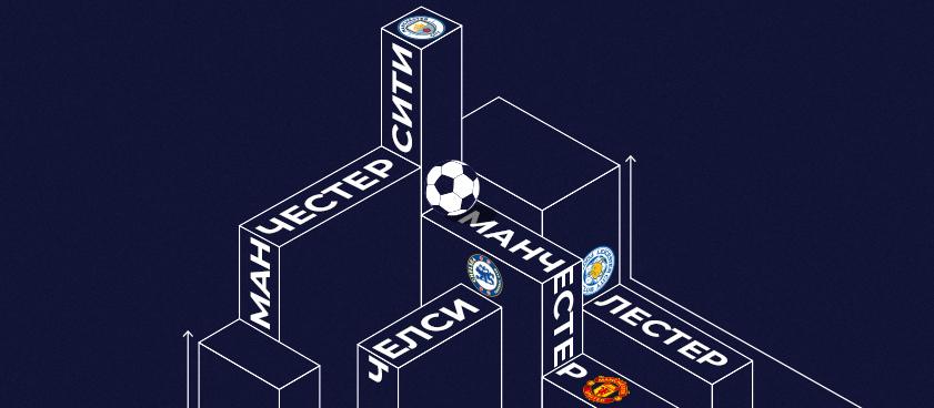 Кто попадёт в Лигу чемпионов по итогам сезона АПЛ?