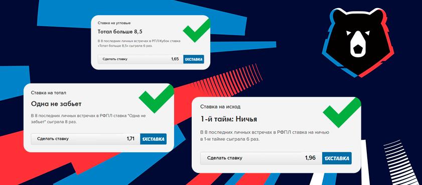 Ставки на РПЛ в беттинг-центре: больше 17 000 рублей прибыли с начала сезона!