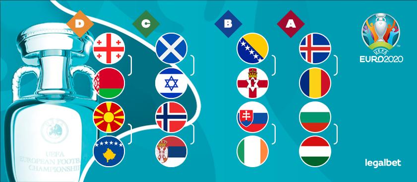 Жеребьевка стыков Евро-2020: кого букмекеры считают фаворитами?