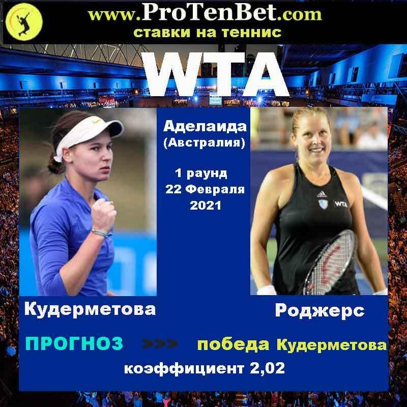 Прогноз на матч Кудерметова - Роджерс