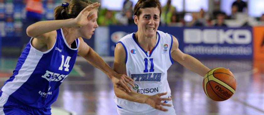 Баскетбол. Женщины. Беларусь - Италия. Прогноз от гандикапера Gregchel