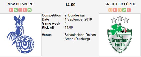 Вторая Бундеслига и Крылья-Анжи сегодня лайв по картам в 14.00