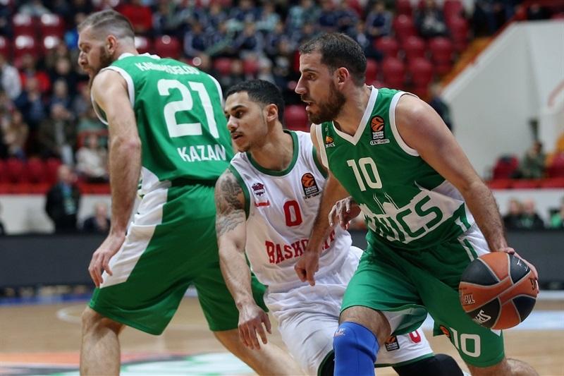 Прогноз на матч Евролиги «Баскония» - «УНИКС»: грезы о плей-офф