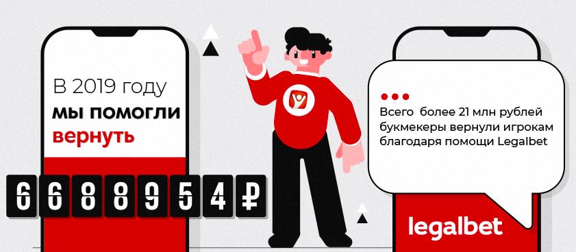 Жалобы на букмекеров: 6,6 миллиона рублей вернули игрокам за год