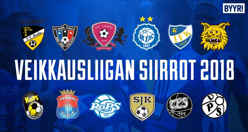 Чемпионат Финляндии. Прогноз на сегодня
