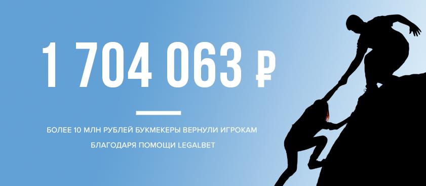 Жалобы на букмекеров: еще 1,7 миллиона рублей возвращено игрокам