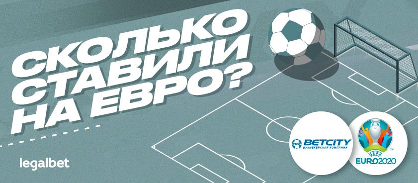 Betcity: объем ставок на Евро-2020 превысил 150 миллионов рублей