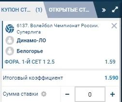 Ф1(+2.5) в волейболе