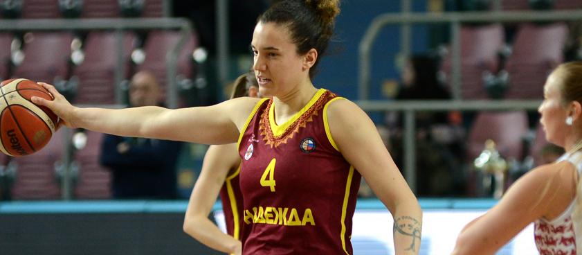 МБА (Москва) (жен.) – «Надежда» (жен.): прогноз на баскетбол от Павла Боровко