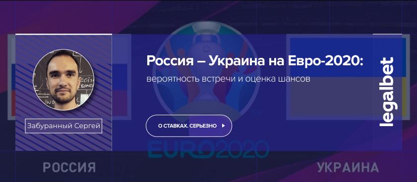 Россия – Украина на Евро-2020: вероятность встречи и оценка шансов