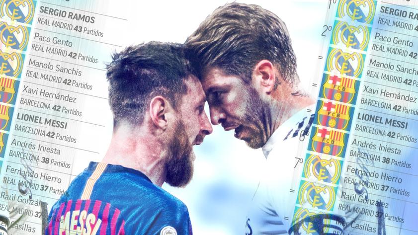 «Эль-Класико» под сливочным соусом: ставим на матч «Реал» - «Барселона»