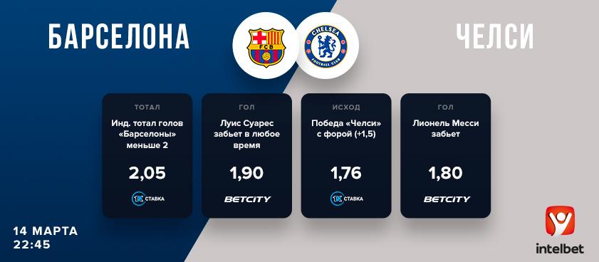 Все статистика матча ювентус челси