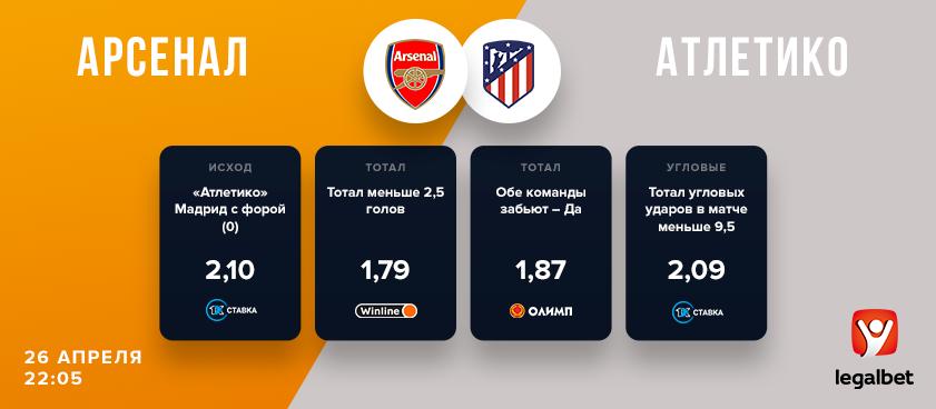 Арсенал атлетико мадрид статистика