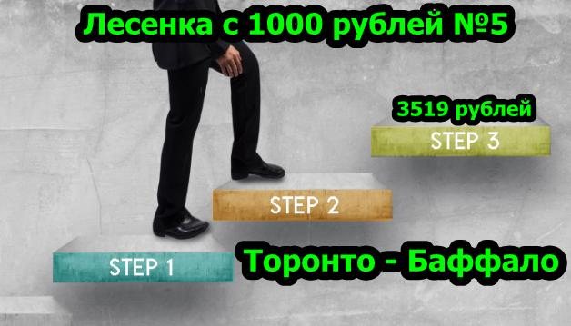 Лесенка с 1000 рублей №5 Шаг 3 3519 рублей Торонто Баффало прогноз