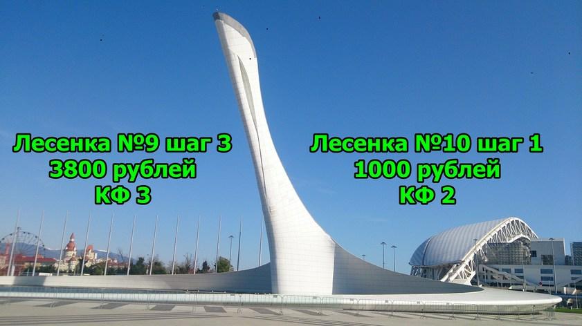 Лесенка с 1000 рублей №9 и №10 Шаг 3 (3800 рублей, КФ 3) и Шаг 1 (КФ 2)