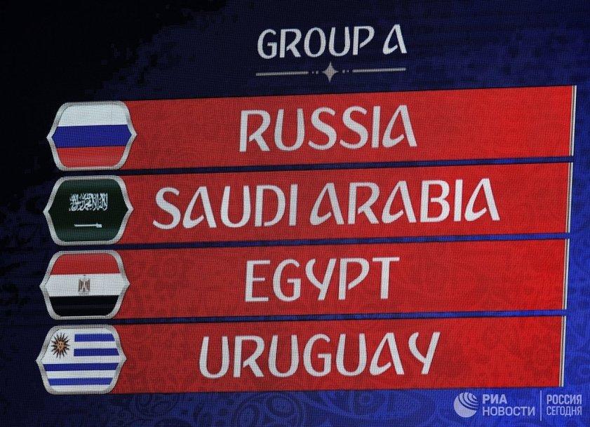 Моя сборная для ставок на чемпионат мира — сборная России