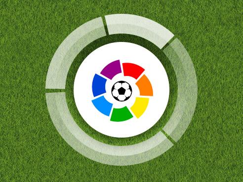 INFOGRAFIC: Care este cea mai profitabila echipa din La Liga?