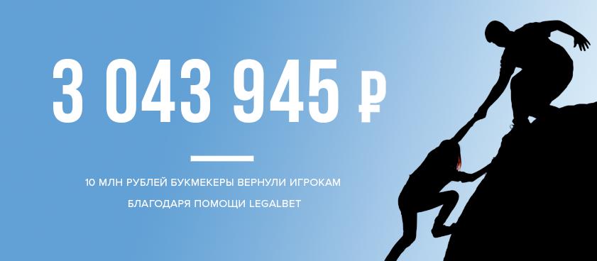 Жалобы на букмекеров: Legalbet помог игрокам вернуть больше 3 млн рублей за полгода