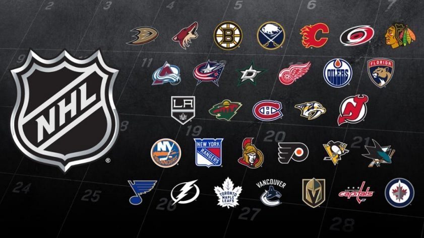 Стратегия Аутсайдер НХЛ:  три ставки на ночь