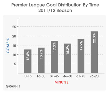 pulse-1-live-soccer-betting-graph-1.jpg