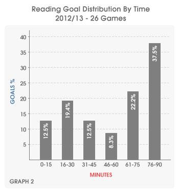 pulse-1-live-soccer-betting-graph-2.jpg