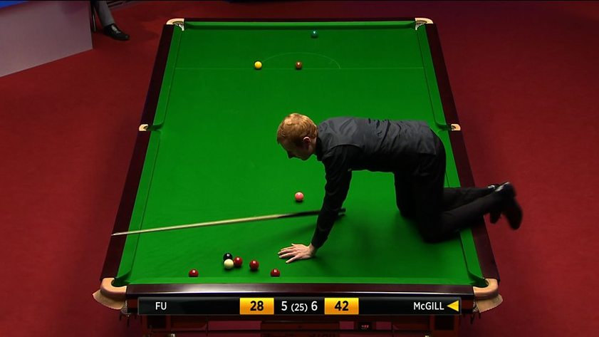Snowball Snooker. Shanghai Masters. Day 2
