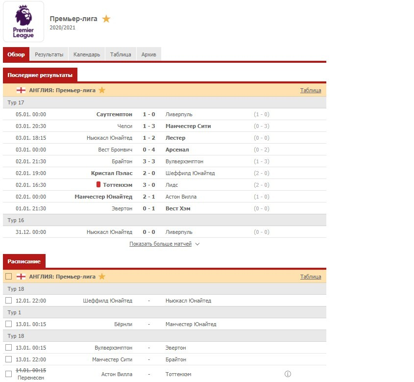 Обзор турнира на Scoreboard