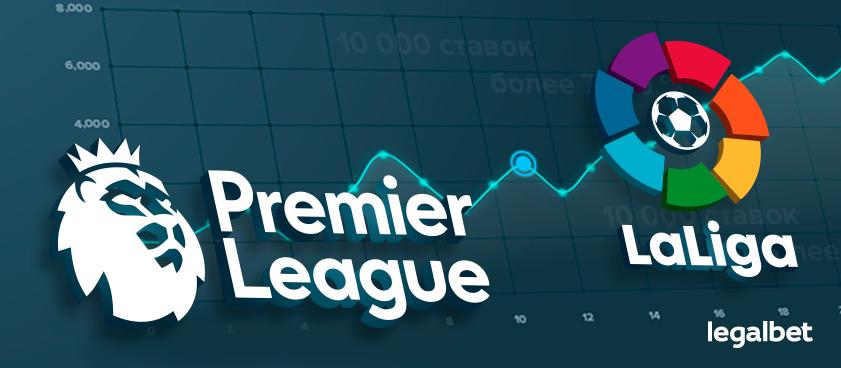 Тотальные тренды: обвал результативности в АПЛ и Ла Лиге