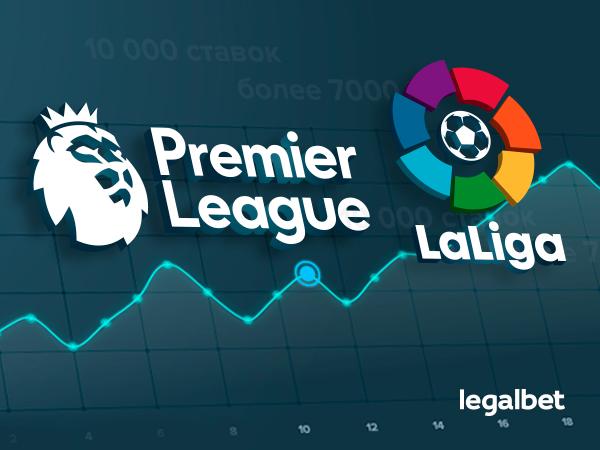 Максим Погодин: Тотальные тренды: обвал результативности в АПЛ и Ла Лиге.