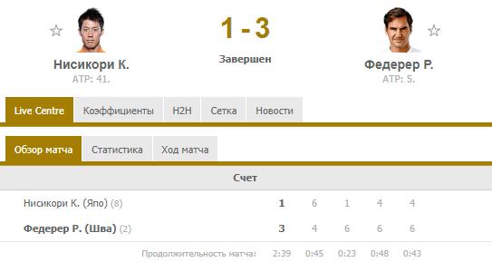 Результат матча Нисикори — Федерер