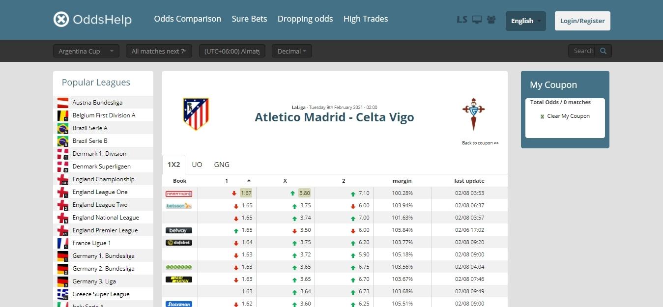 Сравнение кэфов для матча «Атлетико Мадрид» — «Сельта»
