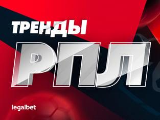 Максим Погодин: Трендмейкеры РПЛ: полный обзор трендов перед сезоном 2020/21.