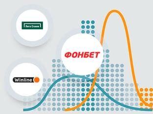Legalbet.ru: Букмекерские конторы стали главными рекламодателями на ЧМ-2018.