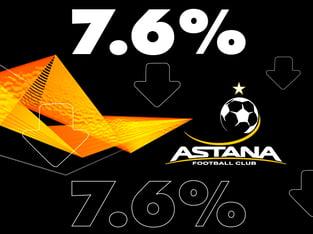 Legalbet.kz: Шансы «Астаны» на выход из группы Лиги Европы упали до 7,6%.
