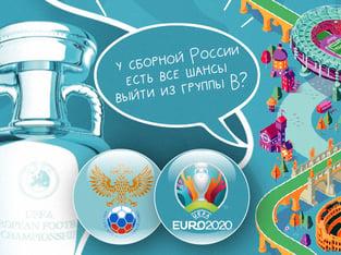 Legalbet.ru: Букмекеры ждут сборную России в 1/8 финала чемпионата Европы – 2020.